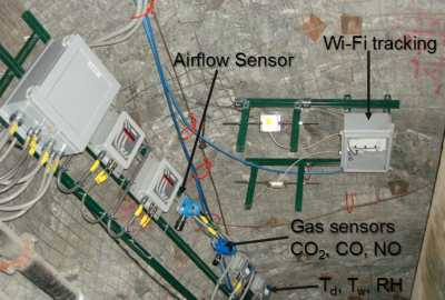 VOD emission sensors Wi-fi tracking