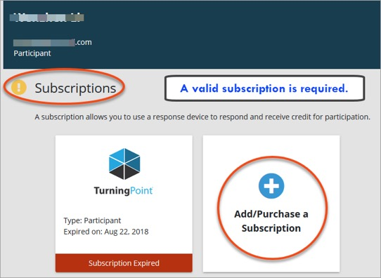 "Figure 3. A screenshot of the Turning""Subscriptions"" page. A user name is blocked out for privacy purposes. ""Subscriptions"" is circled in orange. A text box in blue notes ""A valid subscription is required."" Below, the TurningPoint logo with subscription information is visible, showing users ""Subscription Expired."" A box to the right shows ""Add/Purchase a Subscription"" with a cross icon in a blue circle above the text. ""Add/Purchase a Subscription"" is circled in orange to show users where to click to start the subscription purchasing process."