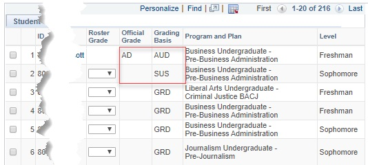 "[Figure 12] Screenshot of the course roster in MyNEVADA with columns for student indentification (removed for student protection), ""Roster Grade"" with drop-down menu with grade names, ""Official Grade,"" ""Grading Basis,"" ""Program and Plan,"" and ""Level."" A red box highlights the ""Official Grade"" with an ""AD"" and ""Grading Basis of ""AUD"" in one row and a blank ""Official Grade"" and ""SUS"" in ""Grading Basis."""