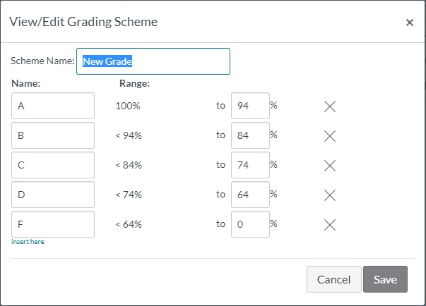 "[Figure 3] Screenshot of the WebCampus editable ""View/Edit Grading Scheme"" pop-up box. In the ""Scheme Name"" text box, users may enter a new name for their grade scheme. In the ""Name"" column, users can enter new grade names (e.g., ""A"", ""B"") and change the related grade range in the ""Range Column"" by updating the text boxes. Users may click on the ""X"" icon next to a row to delete it from their grade scheme. A ""Cancel"" and ""Save"" button/link allows users to exit the grade editor or save and move forward."