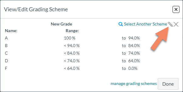 "[Figure 2] Screenshot of the WebCampus default ""View/Edit Grading Scheme"" pop-up box. The default includes a grade ""Name"" field with options of ""A, B, C, D, F"" and associated grade ranges from ""100% to 94%"" for an A and ""<64% to 0.0%"" for an F."" An orange arrow shows users where to click on the ""Pencil"" icon to access the editing options within the grading scheme tool."