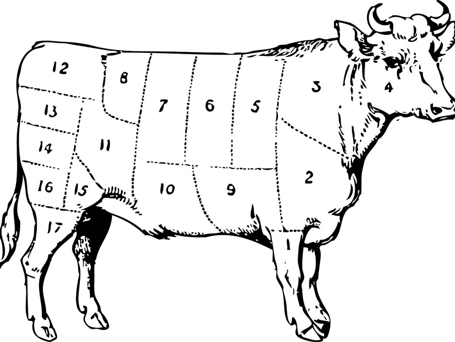 a diagram showing the parts of a cow for processing